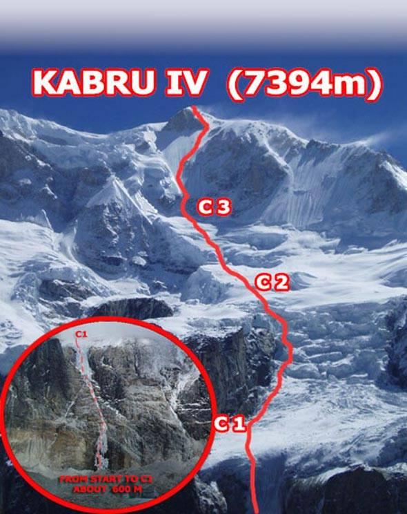 s_himalaji-kabru