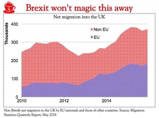 migracije-statistika
